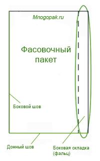 Пакет фасовочный